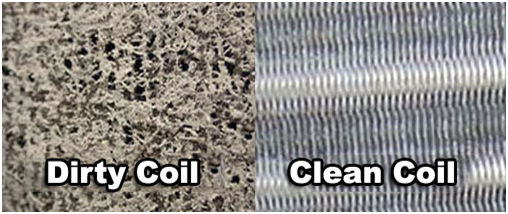 AC Condenser Coil Cleaning