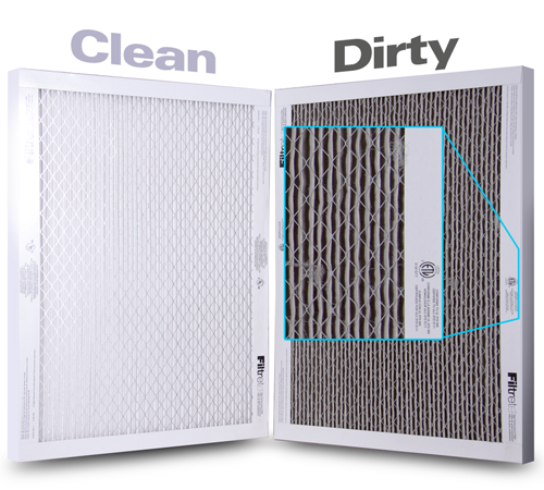 AC filter cleaning dubai