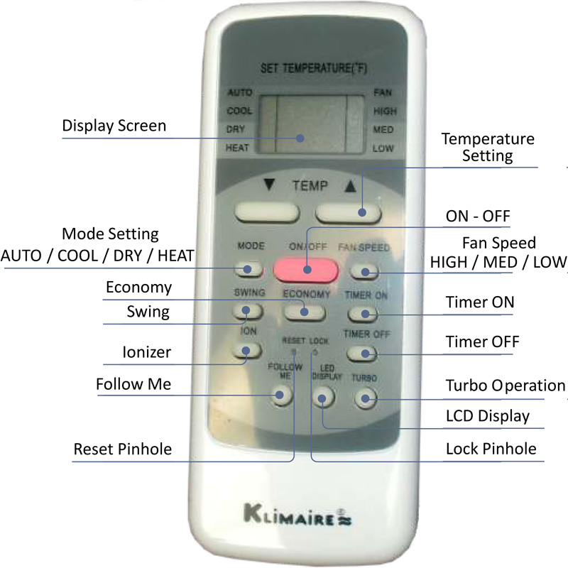 AC remote control repair2