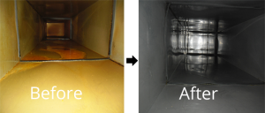 Kitchen Duct Cleaning Dubai